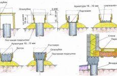 Технология и конструкции свайных фундаментов
