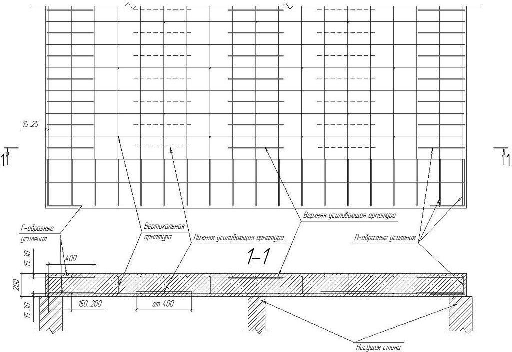 Пример чертежа плитного монолитного фундамента.