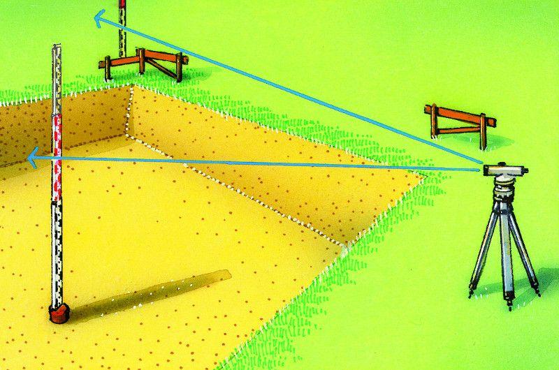 Выравнивание фундамента лазерным уровнем достаточно эффективно.