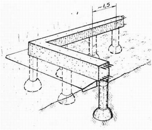 Фрагмент чертежа ленточного свайного фундамента.